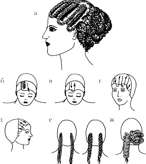 Прически плетение кос