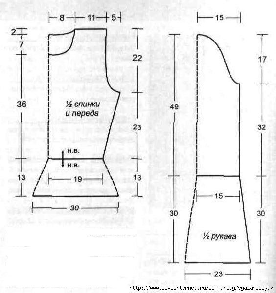 Построить выкройку блузки с баской своими руками 43