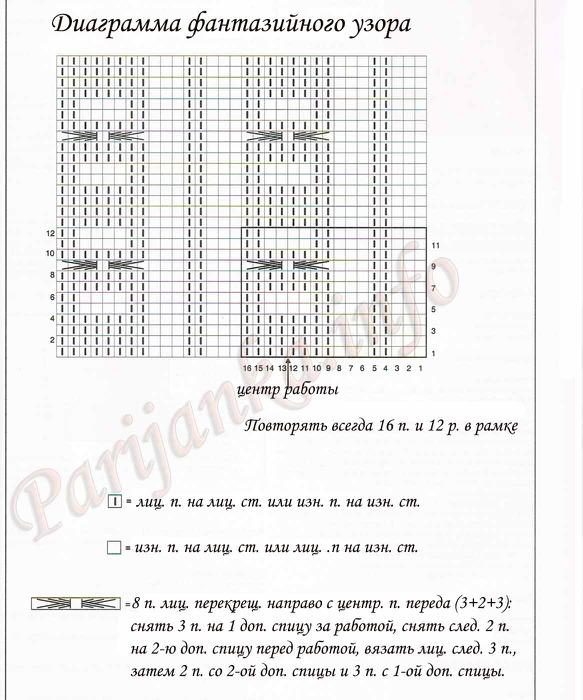 диаграмма фантаз_1 (583x700, 109Kb)