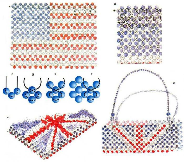 27 дек 2012 Метки: британский флаг фенечки мулине фенечка с британским .  Схемы довольно распространённые, так что...