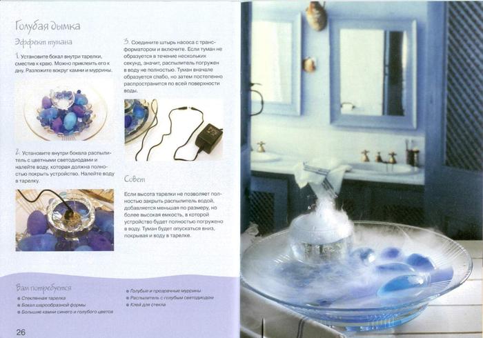 комнатный фонтанчик инструкция