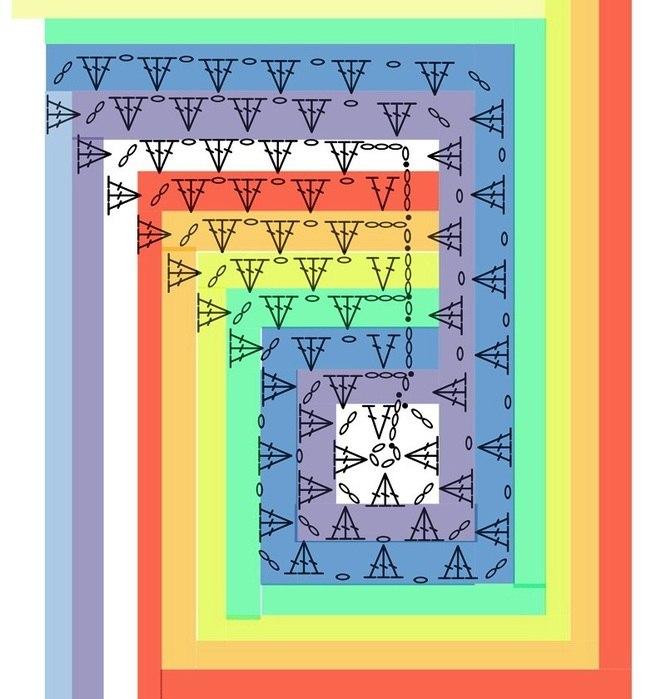 Бабушкин квадрат по спирали