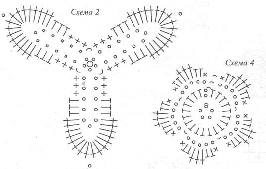 Схема вязания кактуса 73