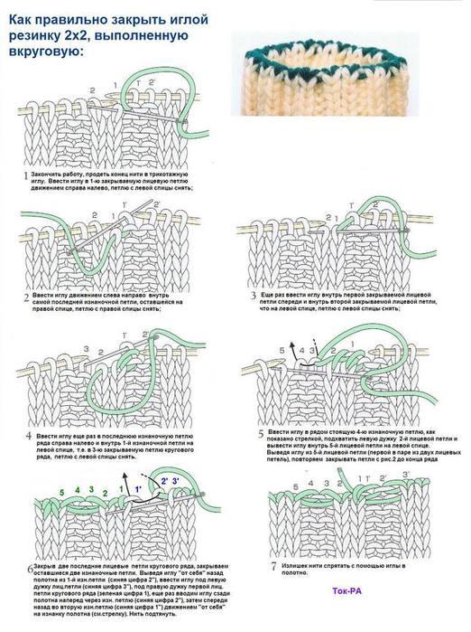 Вязание на спицах резинки в круговую