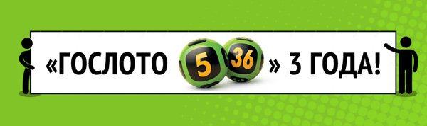 Инфографика о лотерейных миллионерах