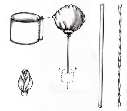 cvety-iz-lent9-420x366 (420x366, 21Kb)