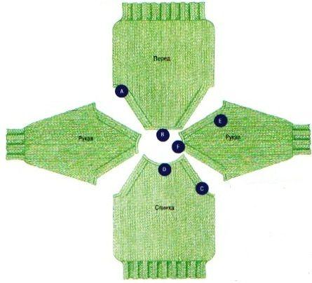 Вязание в галереях: фенечки из ниток для вязания,схема вязания жилета на машинке.