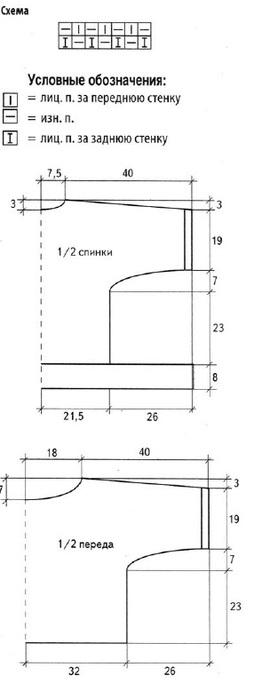 Shema-rezinki-i-vyikroyka-vyazanogo-zhaketa (262x700, 31Kb)