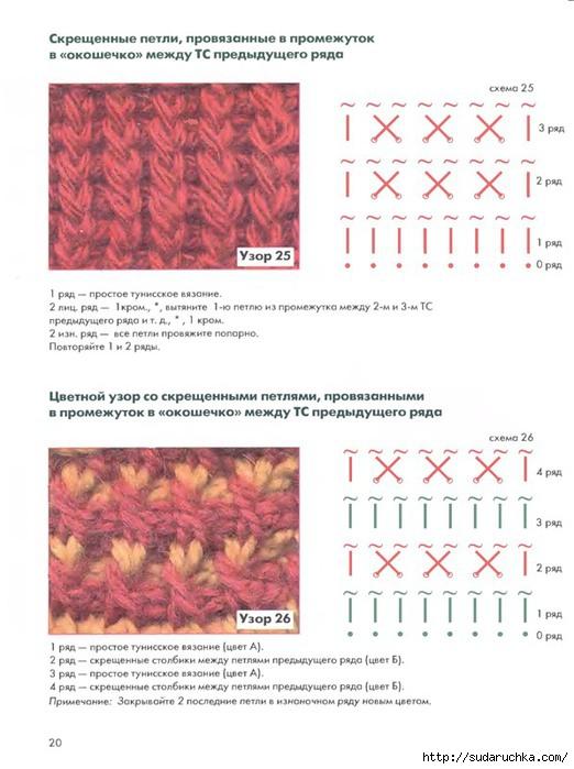 Тунисское вязание крючком в схеме 248