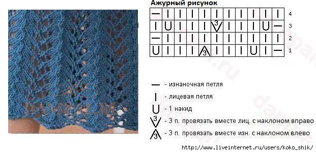 5591840_Yzor_Elochka_ajyrnaya (621x301, 107Kb)