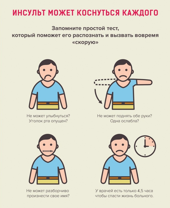 картинка-для-сайта_фаст-тест (572x700, 203Kb)