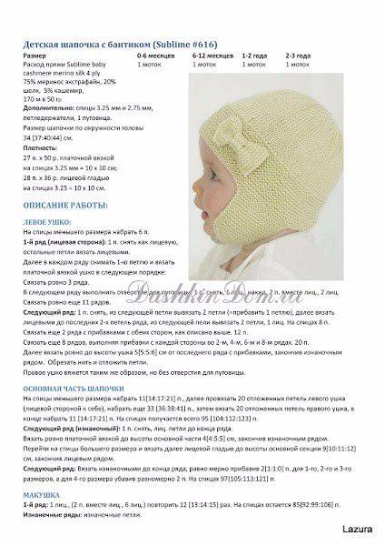 Связать шапочку для новорожденного фото с описанием