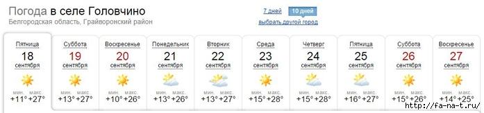 погода (700x163, 81Kb)