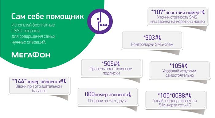 коды телефонов городов росии