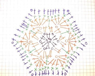 COLCHA COLORE (3) (403x323, 125Kb)