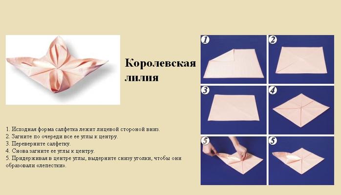 kak_slozhit_salfetki_11 (700x400, 106Kb)