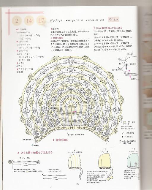 Вяжем крючком шапочку для новорожденного схемы6