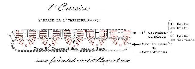 ARVORE DE NATAL DE CROCHE 2ª PARTE DA 1ª CARREIRA (640x227, 38Kb)