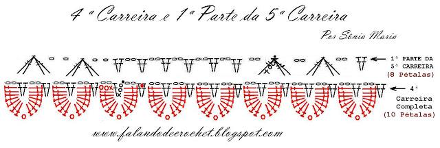 ARVORE DE NATAL DE CROCHE 4ª CARREIRA e 1ª PARTE DA 5ª CARREIRA (640x216, 55Kb)