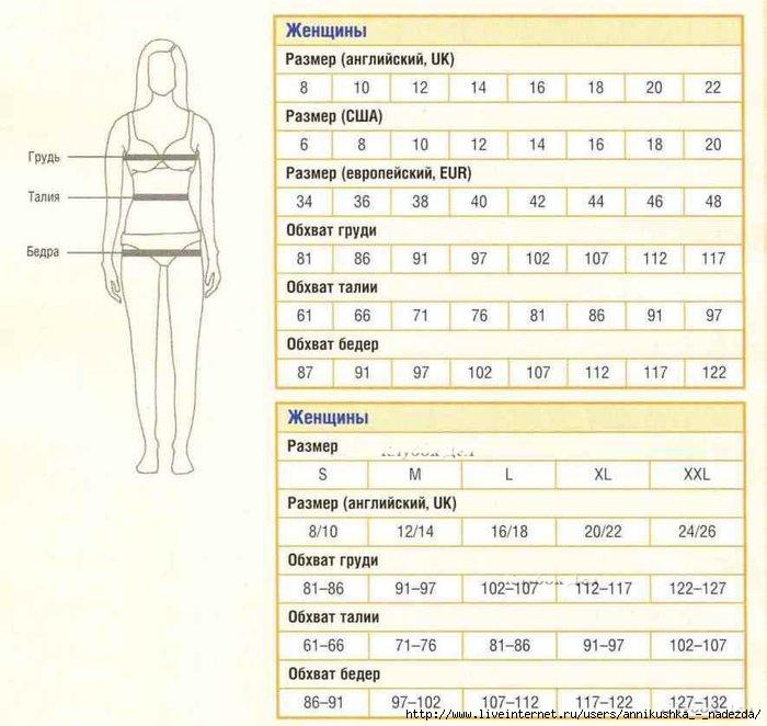 Европейские Размеры Одежды Для Женщин