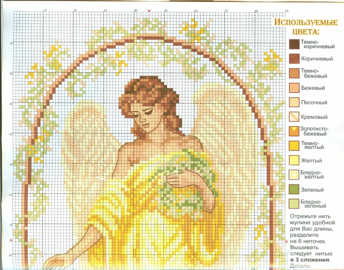 Вышивка крестиком ангелочка схемы бесплатно