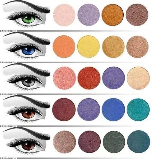 подбираем цвет теней под цвет глаз (583x604, 51Kb)