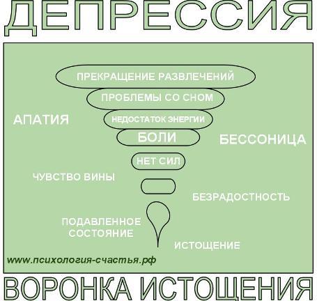 94339816_voronka_istocheniya.jpg
