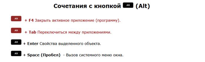 FireShot Screen Capture #255 - 'Основные горячие клавиши Windows I PC-Lessons_ru' - pc-lessons_ru_hotkeys (700x212, 43Kb)