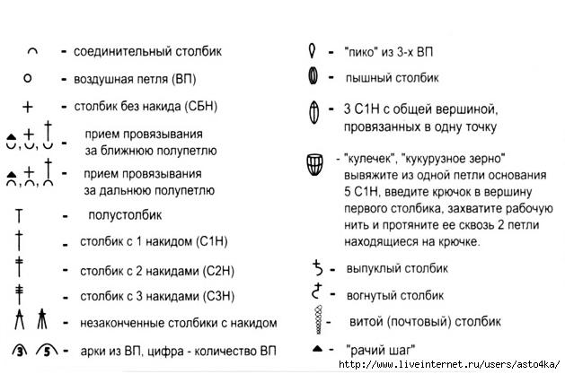 Обозначения столбиков для схем крючком