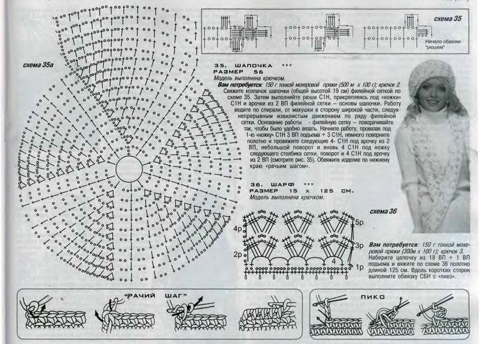 схемы вязания шапок из журналов