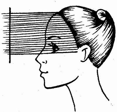 """схема первого этапа стрижки  """"Каскад """" на длинные волосы."""