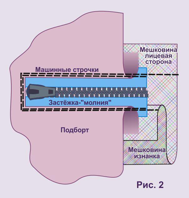karman-pod-mol2 (604x633, 57Kb)