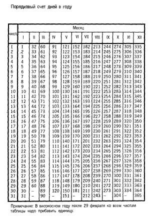 рект 2 (310x438, 93Kb)
