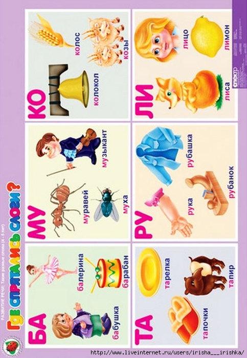 Карточки для детей с 3 до 6 лет