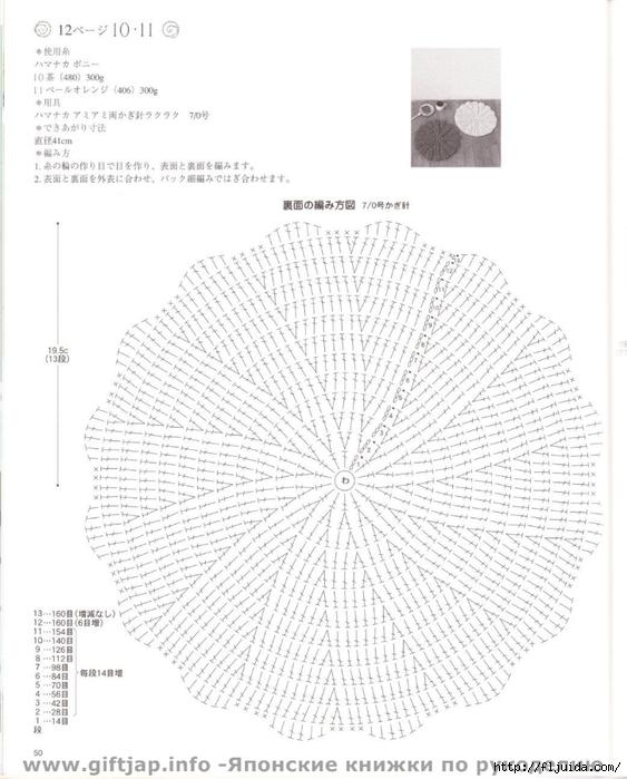 Схема вязания крючком сидушек 7