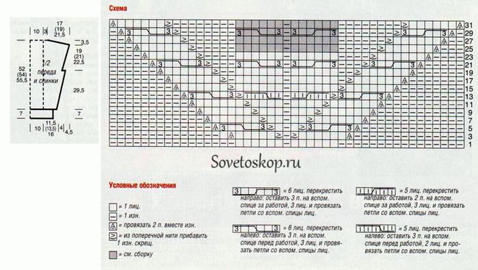 bezrukavka9230157a (700x395, 120Kb)