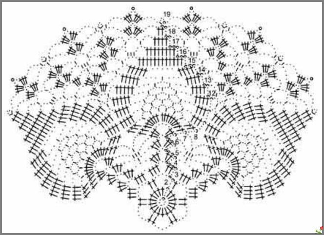 вязаные салфетки схемы спицами