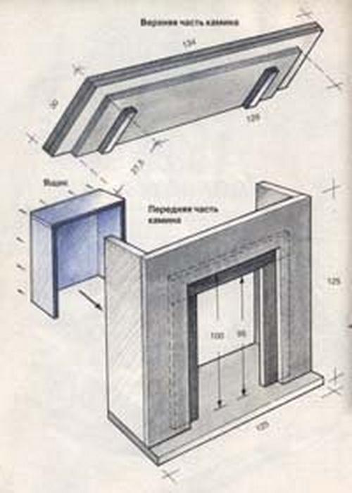 Фальш камин из фанеры своими руками пошаговая инструкция