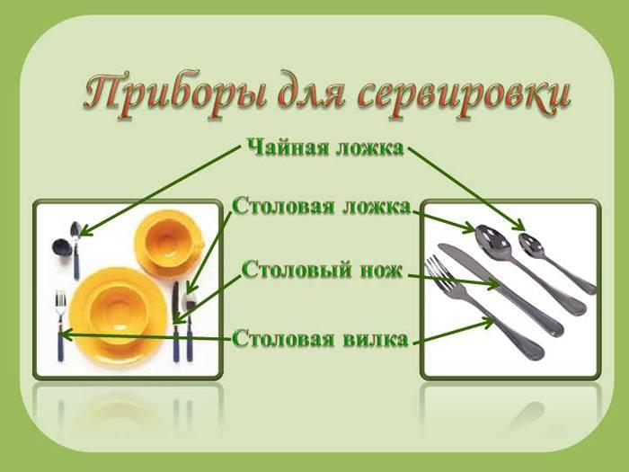 "Слайд 12 из презентации  ""Сервировка стола "" к урокам технологии на тему  ""Кухня "" ."