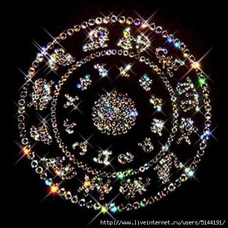 драгоценный камень по знаком зодиака