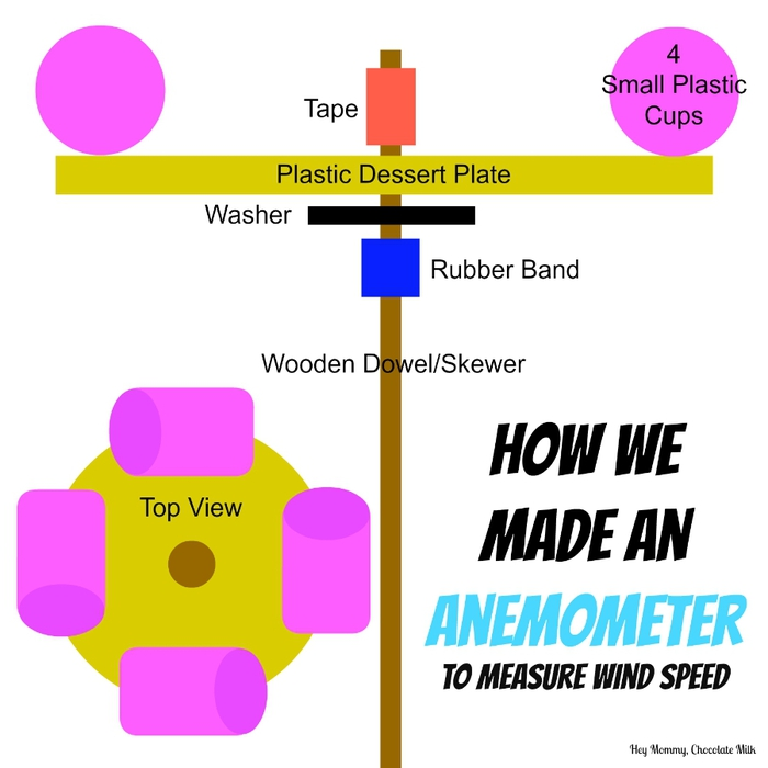 anemometer logo (700x700, 131Kb)