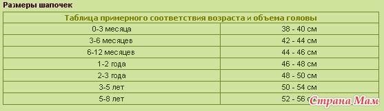 http://img0.liveinternet.ru/images/attach/c/7/94/816/94816120_large_5039326_51383.jpg