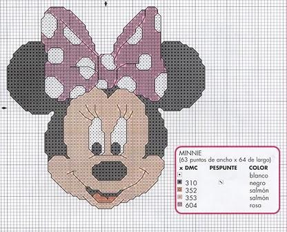 Схема для вышивки минни маус