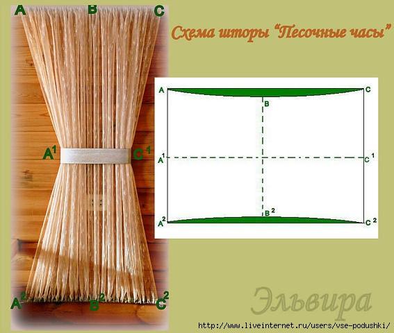 Оригинальный интерьер: как украсить мебель
