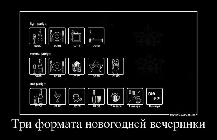А какой формат новогодней вечеринки выбираете вы? :)