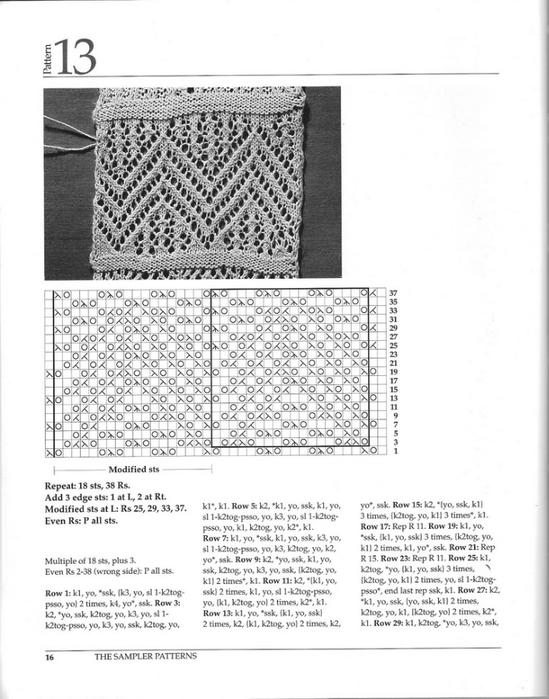 可织围巾的精致图案1 - maomao - 我随心动
