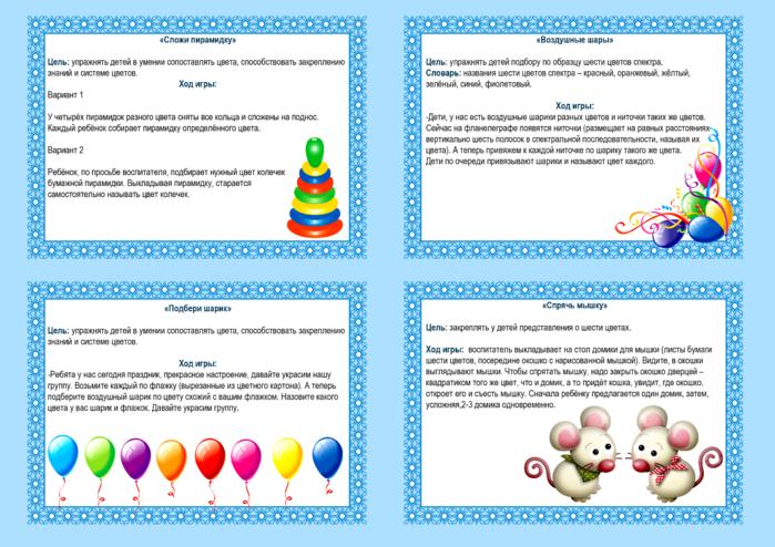 Режиссерские игры в детском саду картотека фото