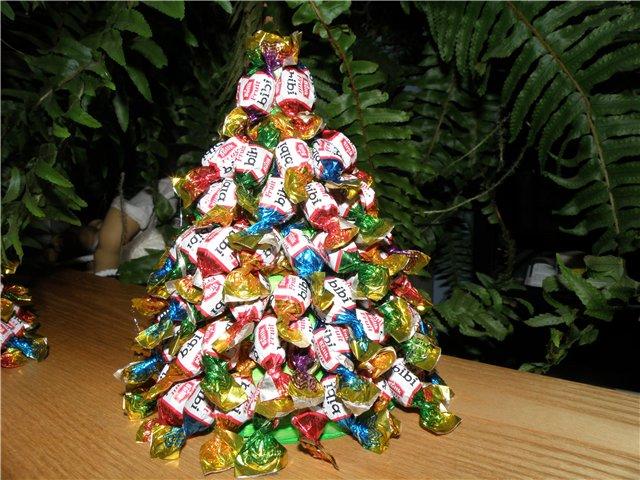 Новогодние елка из конфет