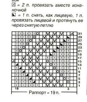 ру2 (283x331, 32Kb)