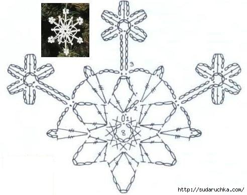 Снежинки - вязание крючком.  Схемы.